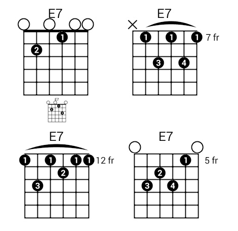 How To Play The E Chord On Guitar (4 Easy Shapes)